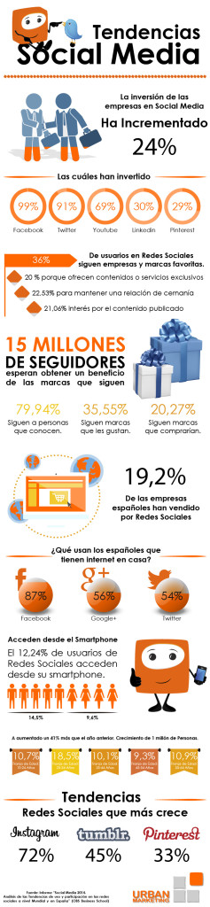 infografia-urban-marketing-tendencias-uso-rrss