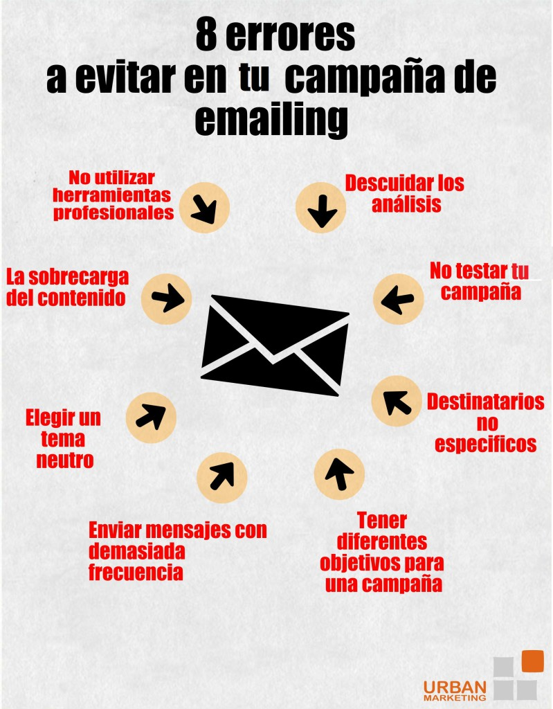 errores-email-marketing