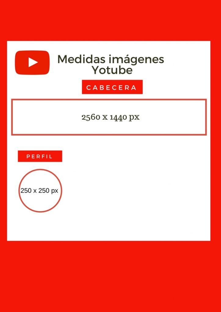 Medidas imagenes Youtube