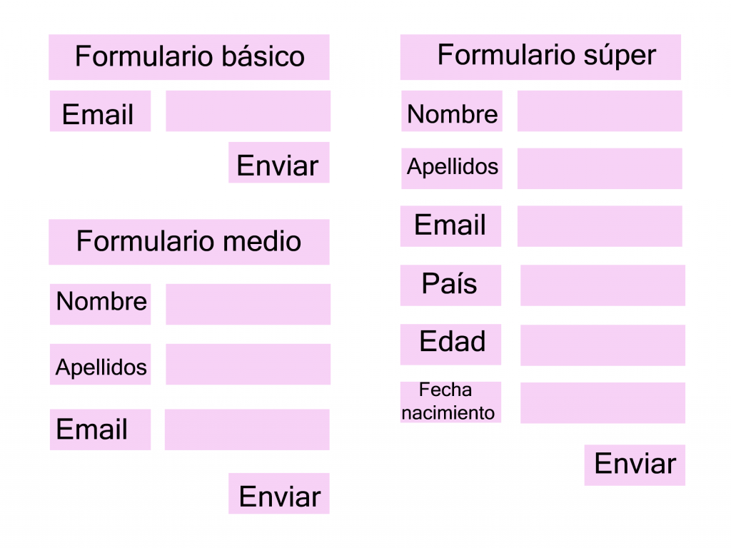 Como hacer Email Marketing y no morir en el intento
